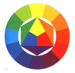 cbetkrug Искусство цвета